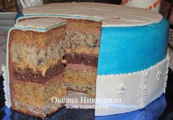 Как сделать корж на торт 721